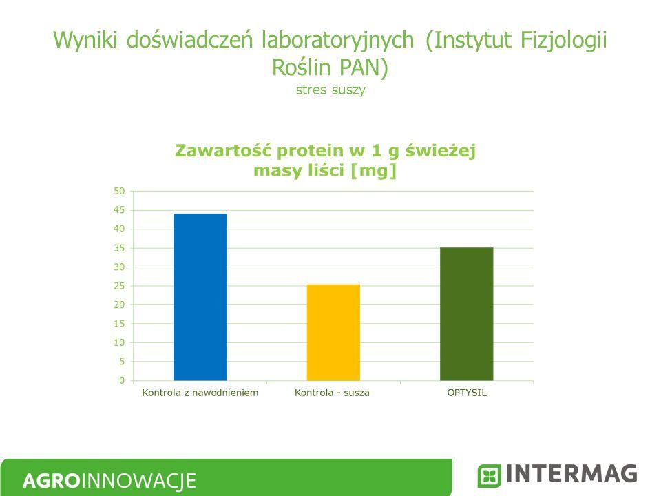 Wyniki doświadczeń laboratoryjnych (Instytut Fizjologii Roślin PAN) stres suszy