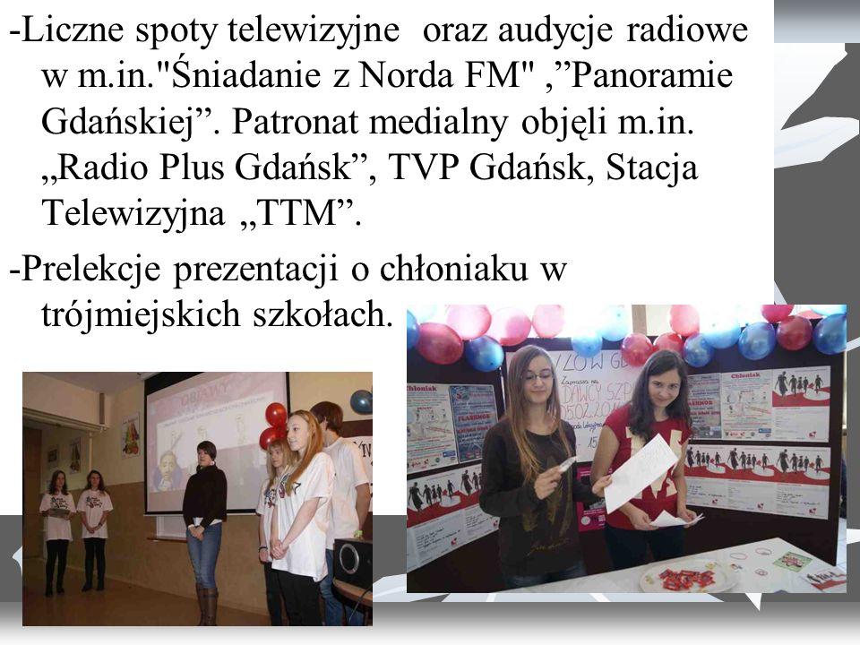 -Liczne spoty telewizyjne oraz audycje radiowe w m.in. Śniadanie z Norda FM , Panoramie Gdańskiej .
