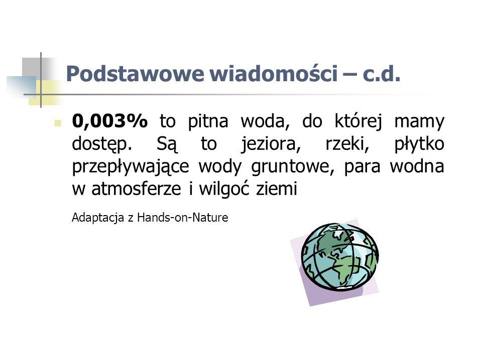 Podstawowe wiadomości – c.d. 0,003% to pitna woda, do której mamy dostęp.