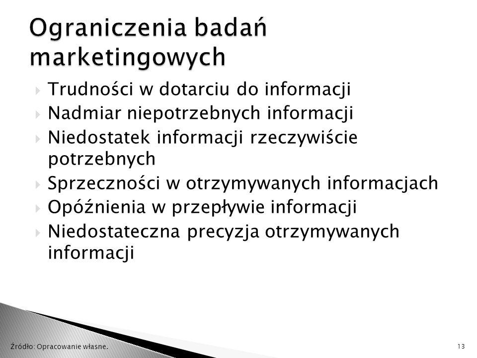  Trudności w dotarciu do informacji  Nadmiar niepotrzebnych informacji  Niedostatek informacji rzeczywiście potrzebnych  Sprzeczności w otrzymywanych informacjach  Opóźnienia w przepływie informacji  Niedostateczna precyzja otrzymywanych informacji 13 Źródło: Opracowanie własne.