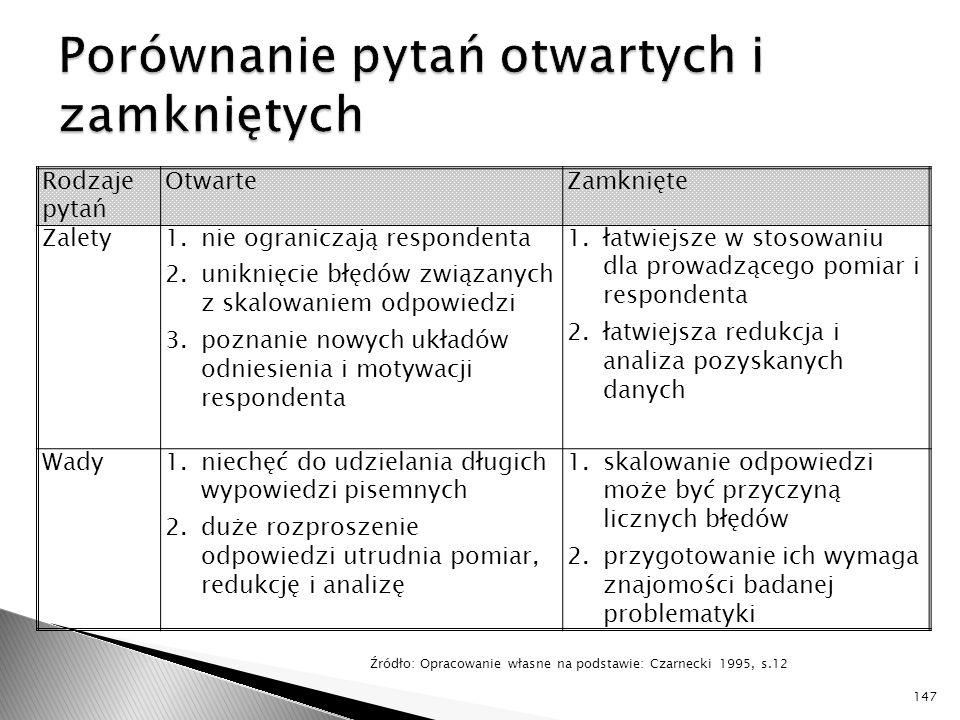 147 Rodzaje pytań OtwarteZamknięte Zalety1.nie ograniczają respondenta 2.uniknięcie błędów związanych z skalowaniem odpowiedzi 3.poznanie nowych układ