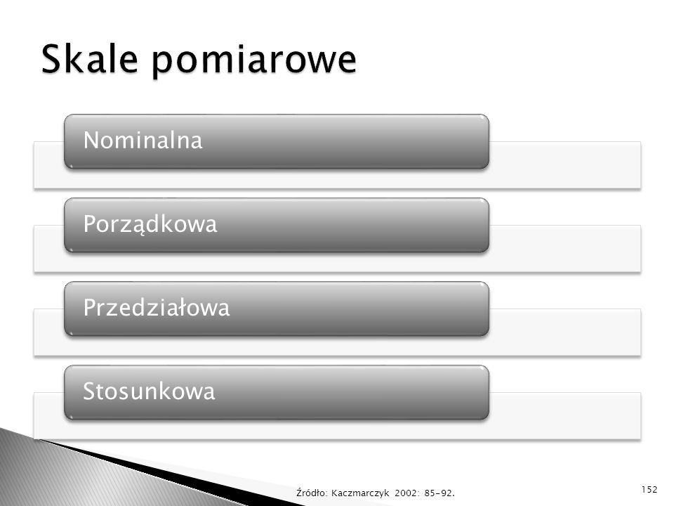 NominalnaPorządkowaPrzedziałowaStosunkowa 152 Źródło: Kaczmarczyk 2002: 85-92.