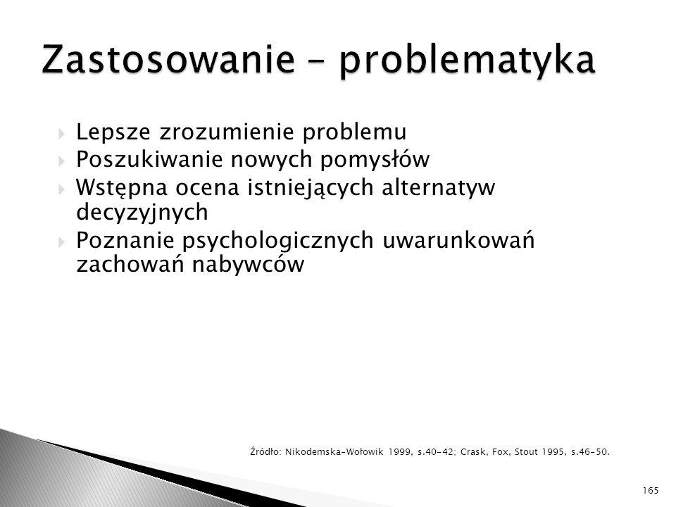  Lepsze zrozumienie problemu  Poszukiwanie nowych pomysłów  Wstępna ocena istniejących alternatyw decyzyjnych  Poznanie psychologicznych uwarunkowań zachowań nabywców Źródło: Nikodemska-Wołowik 1999, s.40-42; Crask, Fox, Stout 1995, s.46-50.