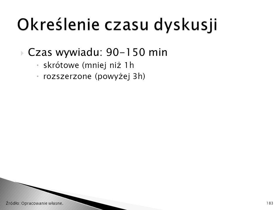  Czas wywiadu: 90-150 min  skrótowe (mniej niż 1h  rozszerzone (powyżej 3h) 183 Źródło: Opracowanie własne.
