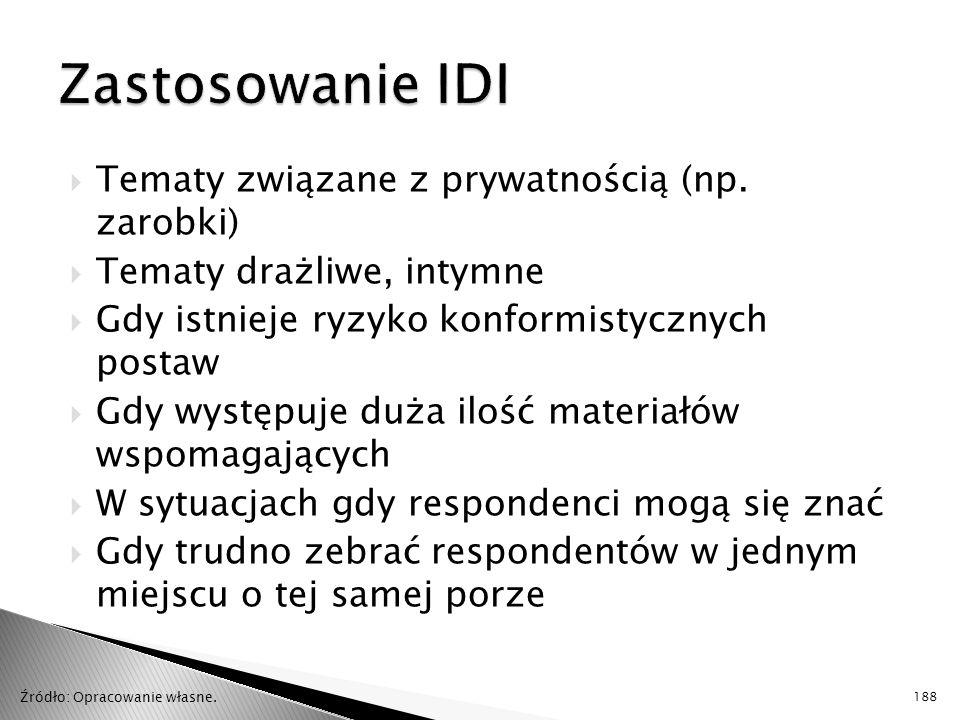  Tematy związane z prywatnością (np.
