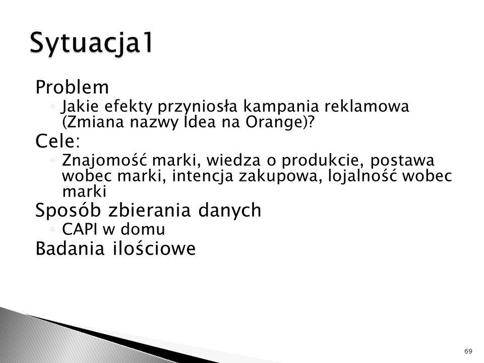 Problem ◦ Jakie efekty przyniosła kampania reklamowa (Zmiana nazwy Idea na Orange).