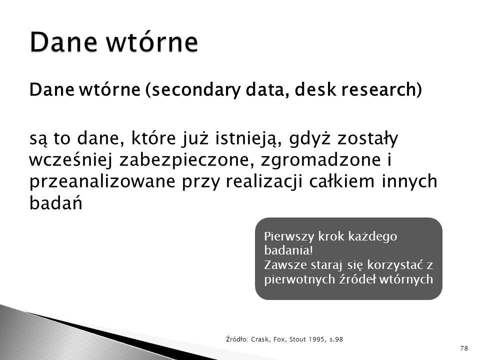 Dane wtórne (secondary data, desk research) są to dane, które już istnieją, gdyż zostały wcześniej zabezpieczone, zgromadzone i przeanalizowane przy realizacji całkiem innych badań Źródło: Crask, Fox, Stout 1995, s.98 78 Pierwszy krok każdego badania.
