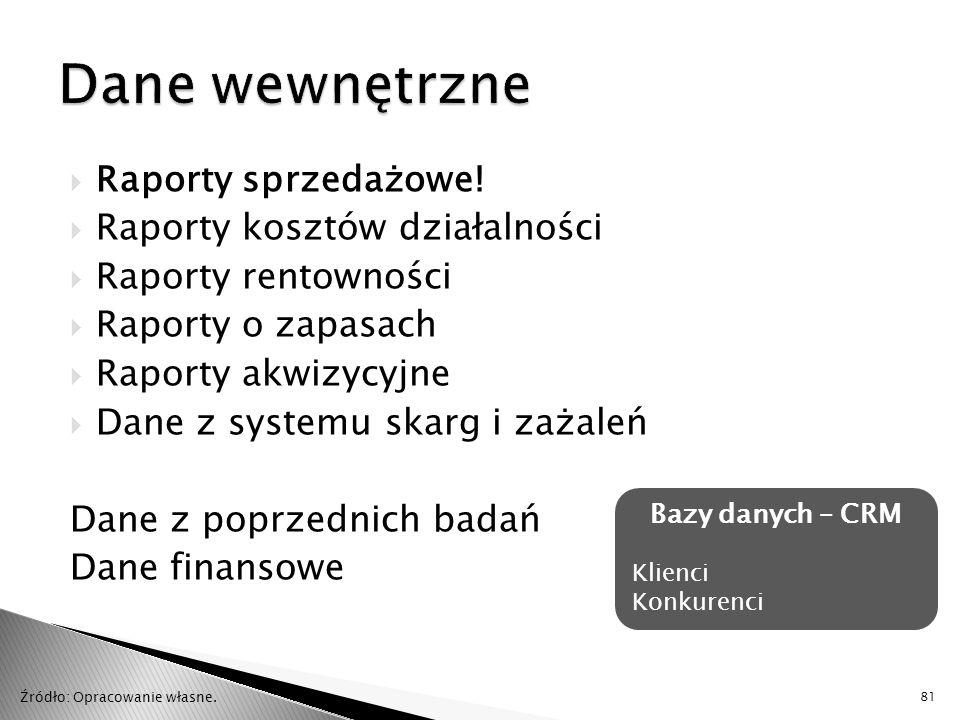  Raporty sprzedażowe!  Raporty kosztów działalności  Raporty rentowności  Raporty o zapasach  Raporty akwizycyjne  Dane z systemu skarg i zażale