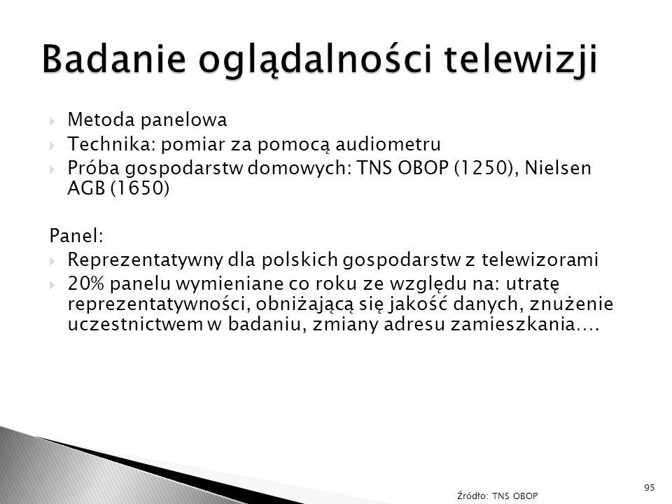  Metoda panelowa  Technika: pomiar za pomocą audiometru  Próba gospodarstw domowych: TNS OBOP (1250), Nielsen AGB (1650) Panel:  Reprezentatywny dla polskich gospodarstw z telewizorami  20% panelu wymieniane co roku ze względu na: utratę reprezentatywności, obniżającą się jakość danych, znużenie uczestnictwem w badaniu, zmiany adresu zamieszkania….