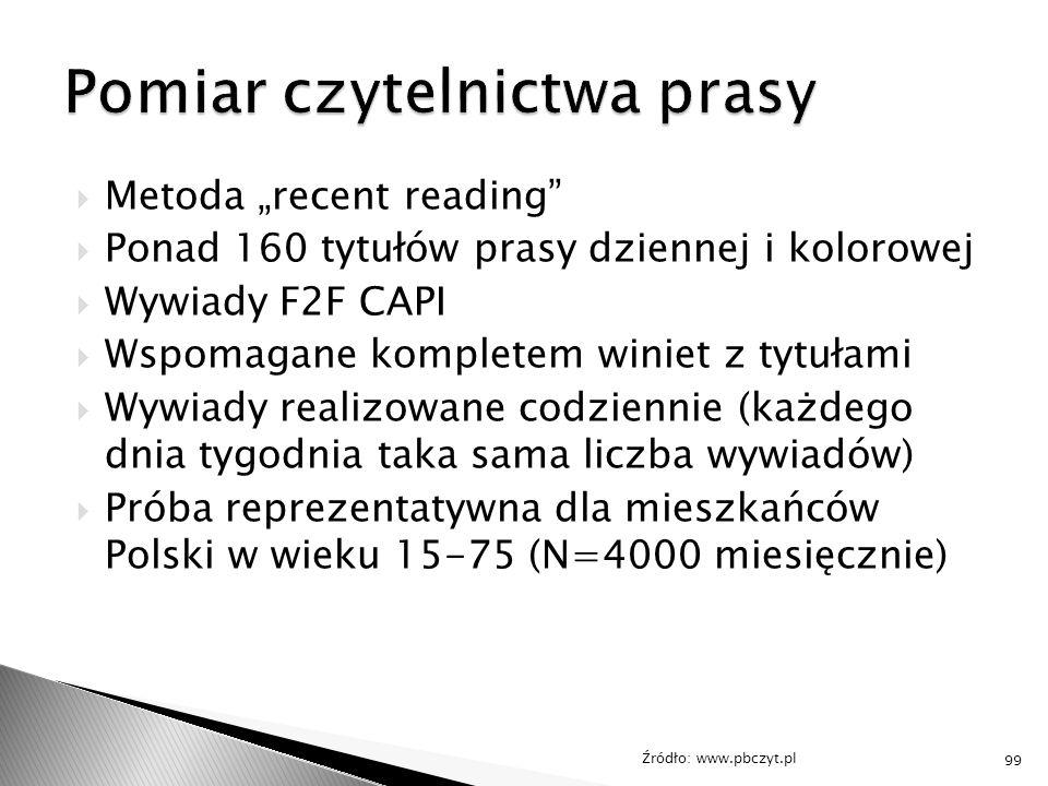 """ Metoda """"recent reading  Ponad 160 tytułów prasy dziennej i kolorowej  Wywiady F2F CAPI  Wspomagane kompletem winiet z tytułami  Wywiady realizowane codziennie (każdego dnia tygodnia taka sama liczba wywiadów)  Próba reprezentatywna dla mieszkańców Polski w wieku 15-75 (N=4000 miesięcznie) Źródło: www.pbczyt.pl 99"""