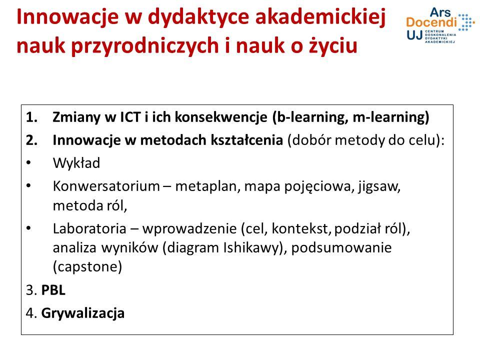 Innowacje w dydaktyce akademickiej nauk przyrodniczych i nauk o życiu 1.Zmiany w ICT i ich konsekwencje (b-learning, m-learning) 2.Innowacje w metodac