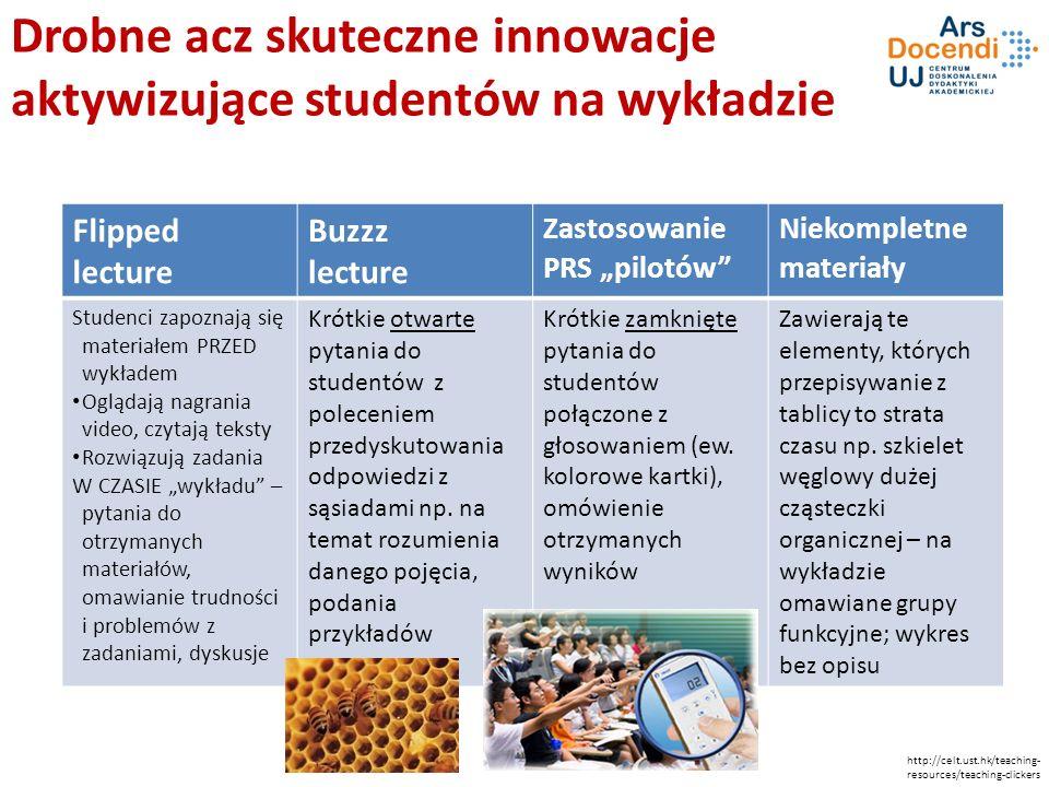 """Drobne acz skuteczne innowacje aktywizujące studentów na wykładzie Flipped lecture Buzzz lecture Zastosowanie PRS """"pilotów"""" Niekompletne materiały Stu"""