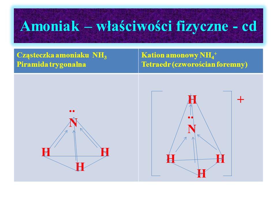 Amoniak – właściwości fizyczne - cd Cząsteczka amoniaku NH 3 Piramida trygonalna Kation amonowy NH 4 + Tetraedr (czworościan foremny).. N H H H H +..