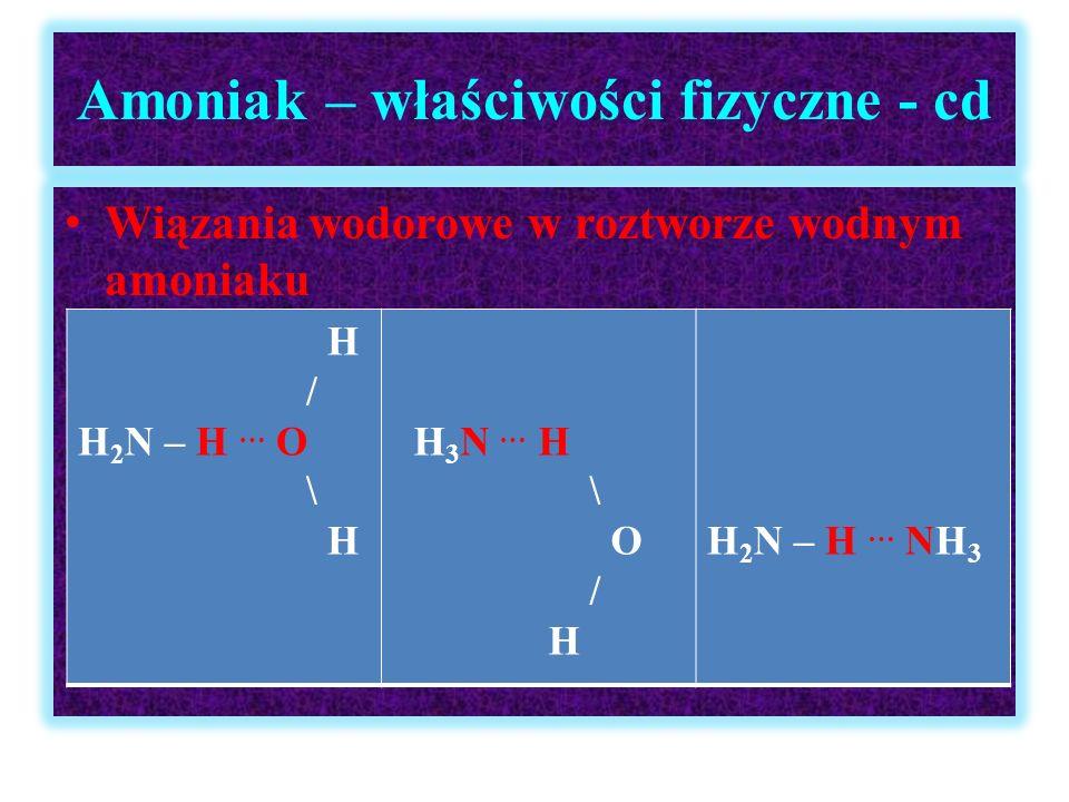Amoniak – właściwości fizyczne - cd Wiązania wodorowe w roztworze wodnym amoniaku H / H 2 N – H … O \ H H 3 N … H \ O / H H 2 N – H … NH 3