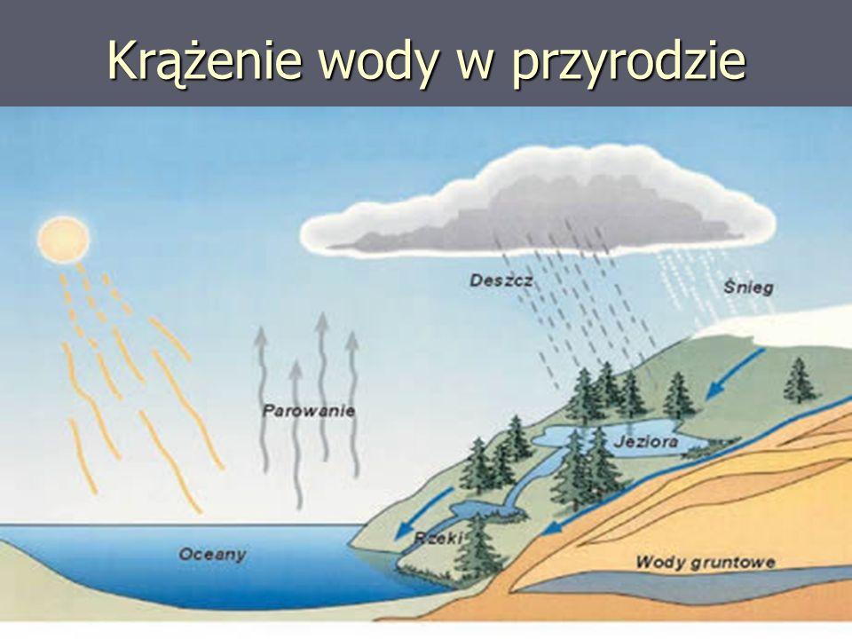Zanieczyszczenie wód ► Zanieczyszczenie wód to niekorzystne zmiany właściwości fizycznych, chemicznych oraz bakteriologicznych wody.