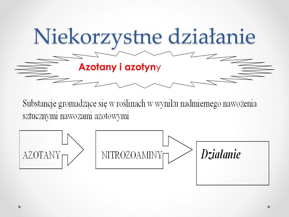 Niekorzystne działanie Azotany i azotyn y