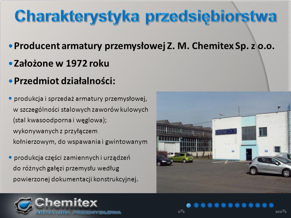 Producent armatury przemysłowej Z. M. Chemitex Sp.