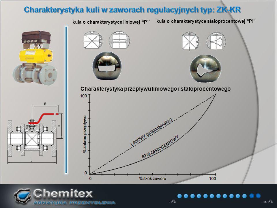 12-3-17 Charakterystyka przepływu liniowego i stałoprocentowego kula o charakterystyce liniowej P kula o charakterystyce stałoprocentowej PI 0%100%