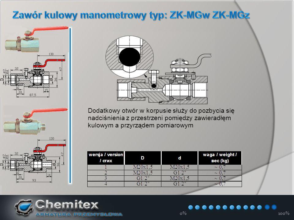 12-3-17 0%100% Dodatkowy otwór w korpusie służy do pozbycia się nadciśnienia z przestrzeni pomiędzy zawieradłęm kulowym a przyrządem pomiarowym