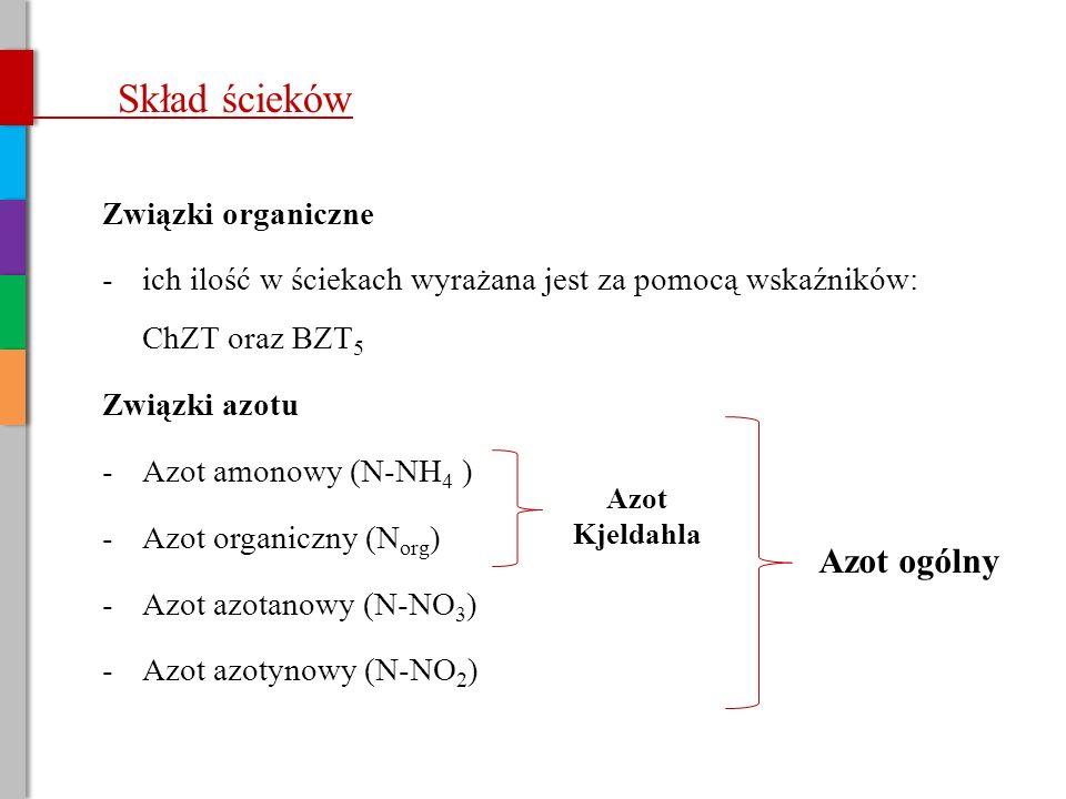 Związki organiczne -ich ilość w ściekach wyrażana jest za pomocą wskaźników: ChZT oraz BZT 5 Związki azotu -Azot amonowy (N-NH 4 ) -Azot organiczny (N org ) -Azot azotanowy (N-NO 3 ) -Azot azotynowy (N-NO 2 ) Azot Kjeldahla Azot ogólny Skład ścieków