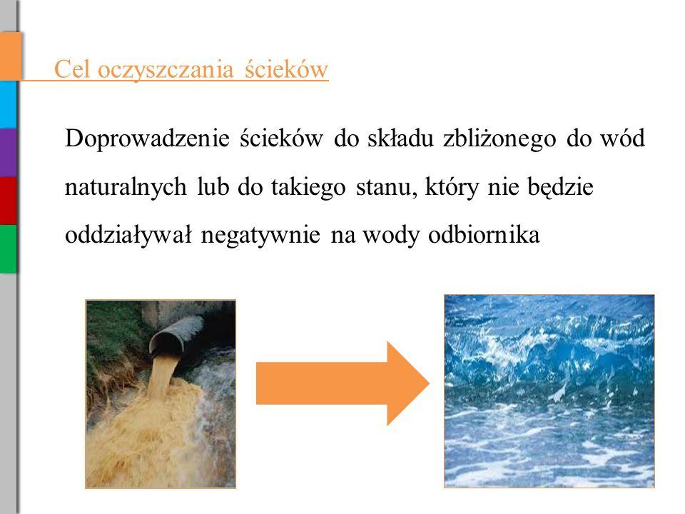 Cel oczyszczania ścieków Doprowadzenie ścieków do składu zbliżonego do wód naturalnych lub do takiego stanu, który nie będzie oddziaływał negatywnie na wody odbiornika