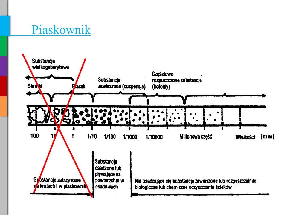 Piaskownik