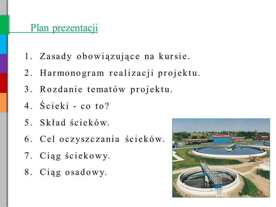 Plan prezentacji 1.Zasady obowiązujące na kursie. 2.Harmonogram realizacji projektu.