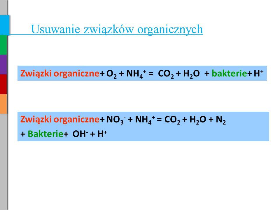 Usuwanie związków organicznych Związki organiczne+ O 2 + NH 4 + = CO 2 + H 2 O + bakterie+ H + Związki organiczne+ NO 3 - + NH 4 + = CO 2 + H 2 O + N 2 + Bakterie+ OH - + H +
