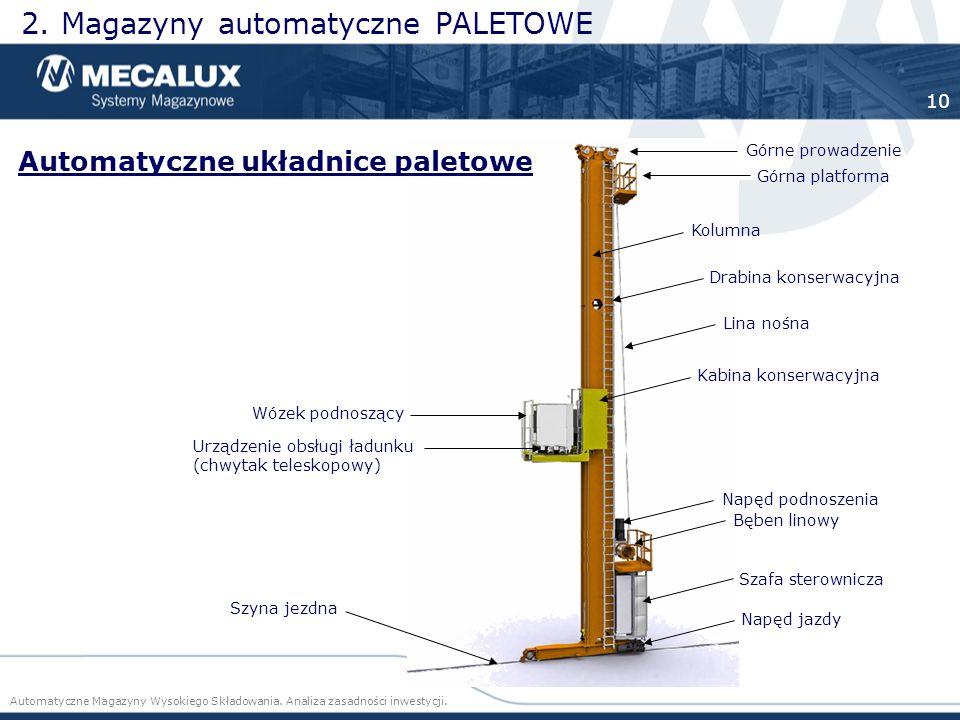 2. Magazyny automatyczne PALETOWE Drabina konserwacyjna Górna platforma Napęd podnoszenia Szafa sterownicza Kolumna Lina nośna Bęben linowy Szyna jezd