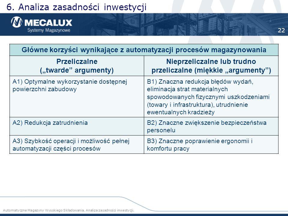 6. Analiza zasadności inwestycji Automatyczne Magazyny Wysokiego Składowania. Analiza zasadności inwestycji. 22 Główne korzyści wynikające z automatyz