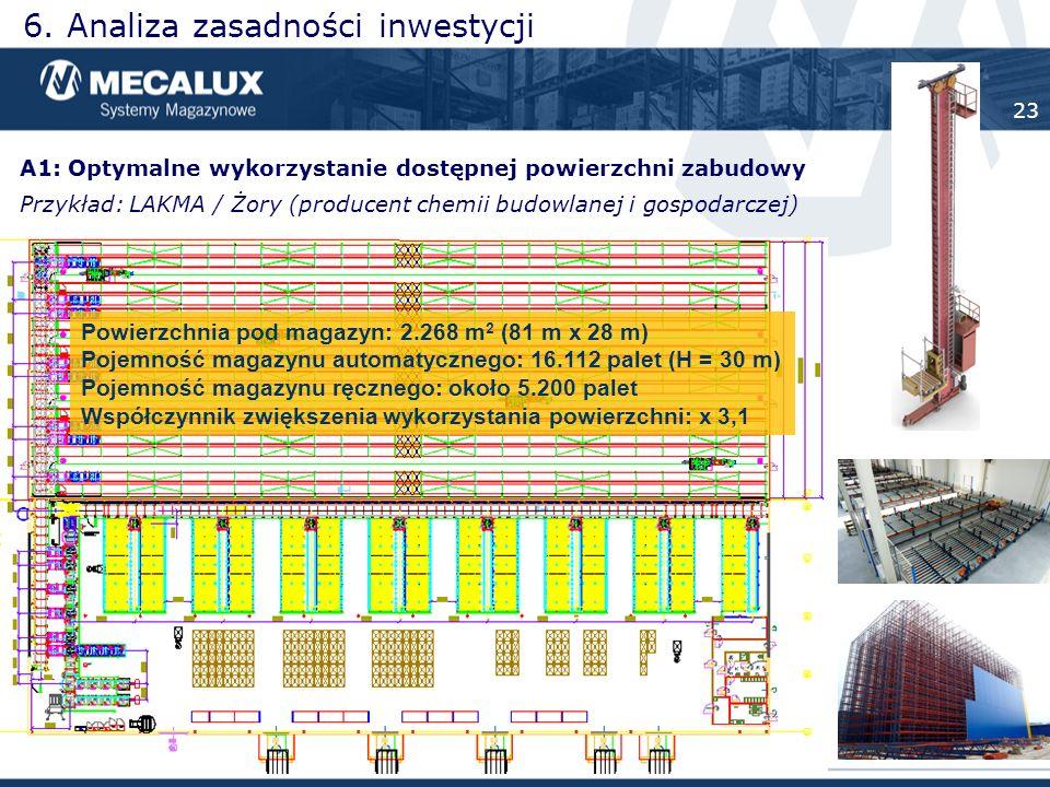 6. Analiza zasadności inwestycji Automatyczne Magazyny Wysokiego Składowania. Analiza zasadności inwestycji. 23 A1: Optymalne wykorzystanie dostępnej