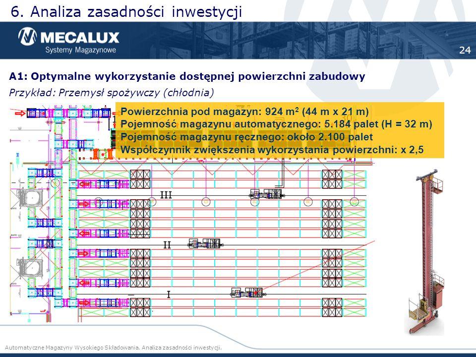 6. Analiza zasadności inwestycji Automatyczne Magazyny Wysokiego Składowania. Analiza zasadności inwestycji. 24 A1: Optymalne wykorzystanie dostępnej