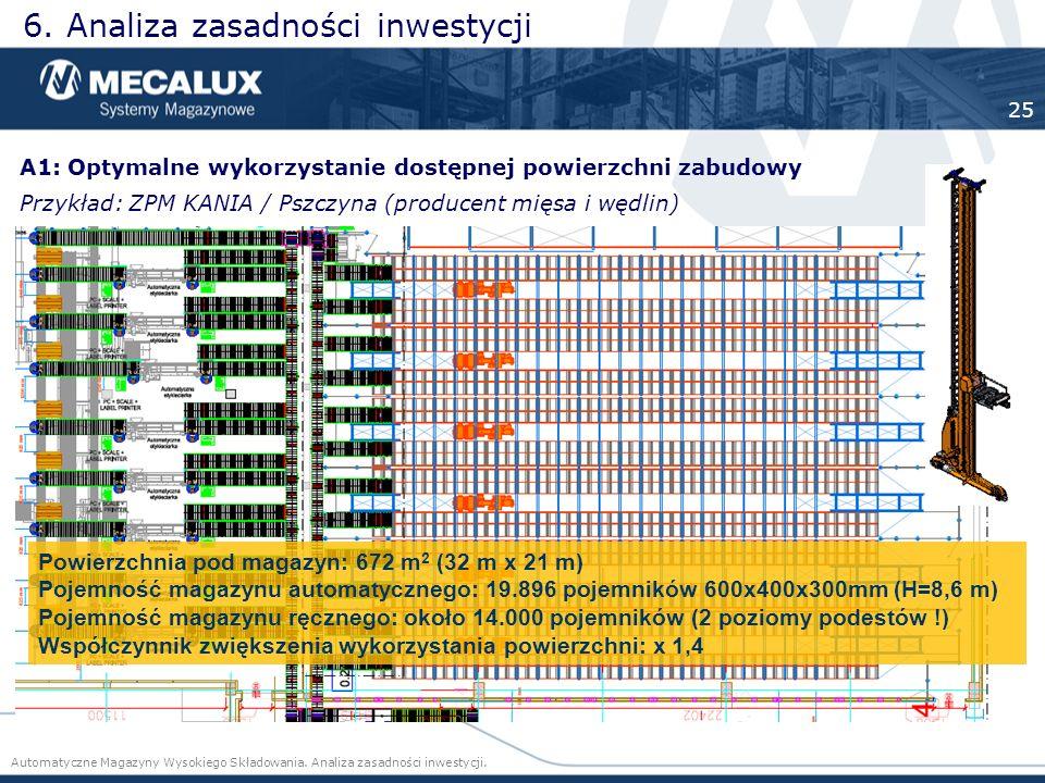 6. Analiza zasadności inwestycji Automatyczne Magazyny Wysokiego Składowania. Analiza zasadności inwestycji. 25 A1: Optymalne wykorzystanie dostępnej
