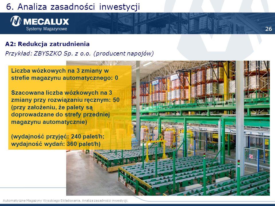 6. Analiza zasadności inwestycji Automatyczne Magazyny Wysokiego Składowania. Analiza zasadności inwestycji. 26 A2: Redukcja zatrudnienia Przykład: ZB
