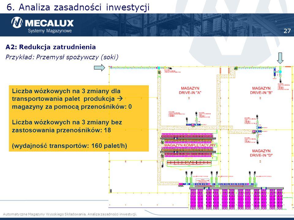 6. Analiza zasadności inwestycji Automatyczne Magazyny Wysokiego Składowania. Analiza zasadności inwestycji. 27 A2: Redukcja zatrudnienia Przykład: Pr