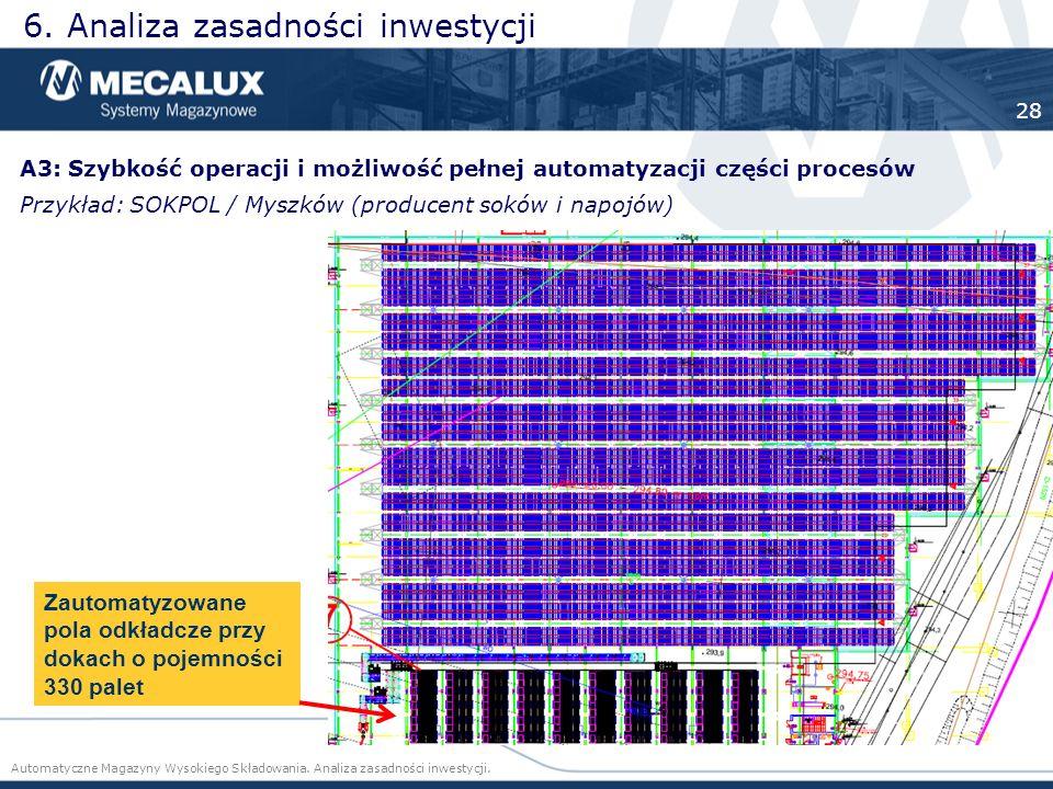 6. Analiza zasadności inwestycji Automatyczne Magazyny Wysokiego Składowania. Analiza zasadności inwestycji. 28 A3: Szybkość operacji i możliwość pełn