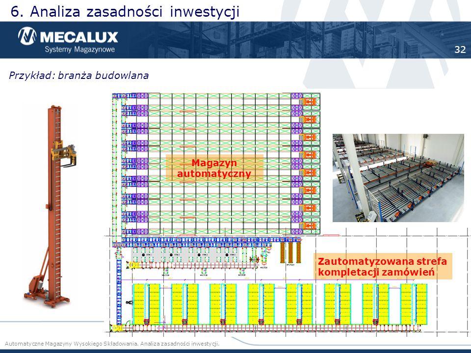 6. Analiza zasadności inwestycji Automatyczne Magazyny Wysokiego Składowania. Analiza zasadności inwestycji. 32 Przykład: branża budowlana Magazyn aut