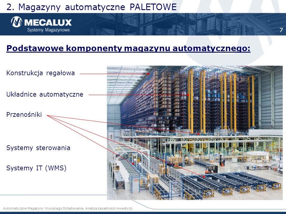 Podstawowe komponenty magazynu automatycznego: Konstrukcja regałowa Układnice automatyczne Przenośniki Systemy sterowania Systemy IT (WMS) 2. Magazyny