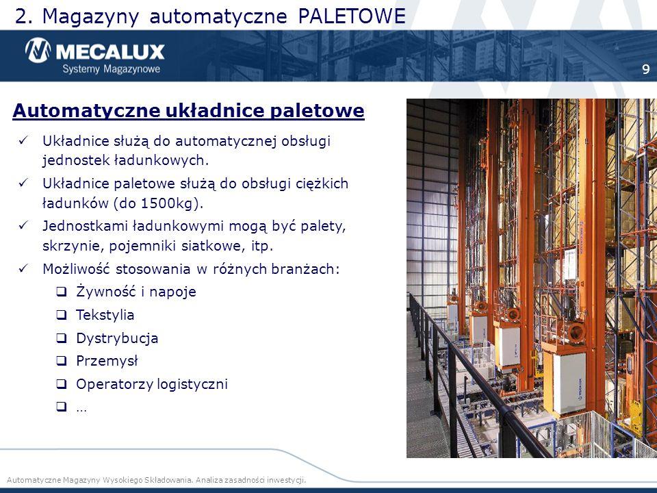Układnice służą do automatycznej obsługi jednostek ładunkowych. Układnice paletowe służą do obsługi ciężkich ładunków (do 1500kg). Jednostkami ładunko
