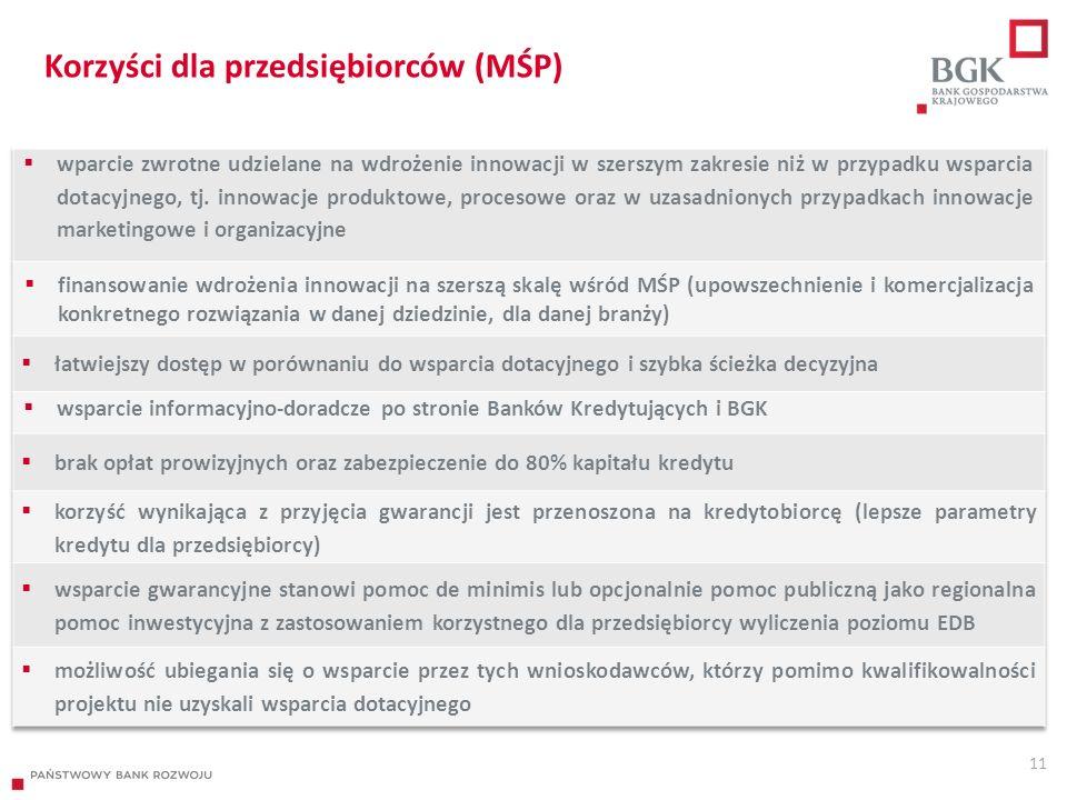 11 Korzyści dla przedsiębiorców (MŚP)