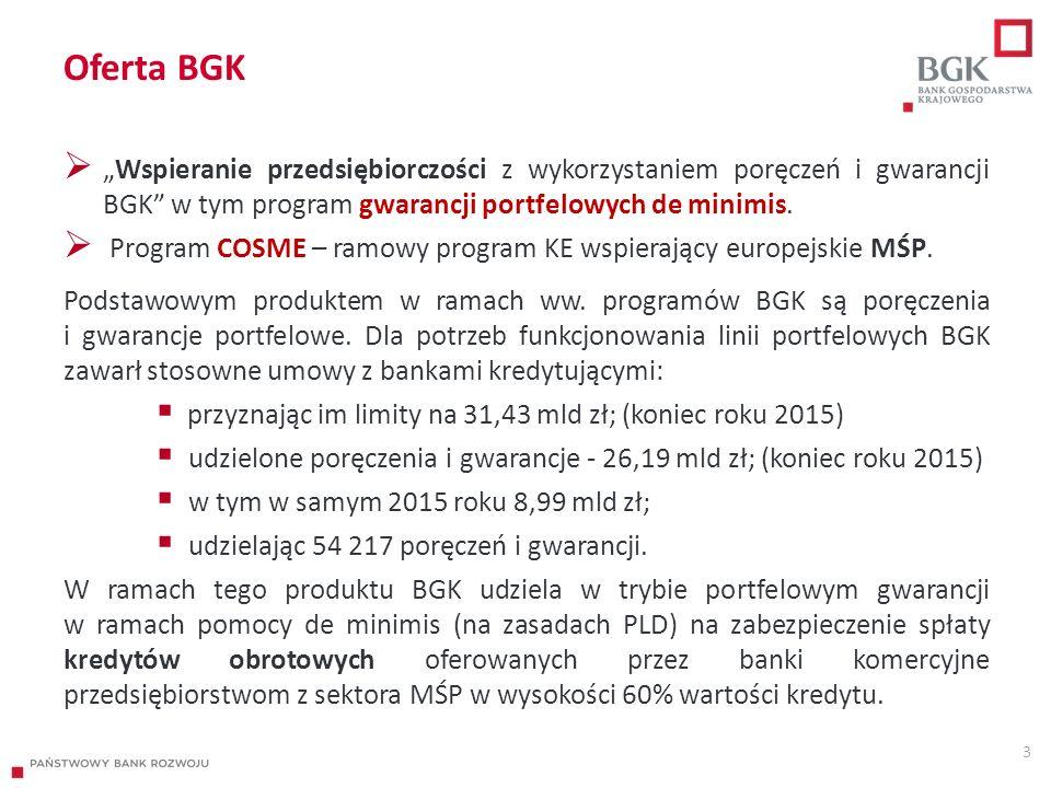 """Oferta BGK  """"Wspieranie przedsiębiorczości z wykorzystaniem poręczeń i gwarancji BGK w tym program gwarancji portfelowych de minimis."""