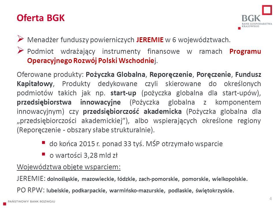 Oferta BGK  Menadżer funduszy powierniczych JEREMIE w 6 województwach.  Podmiot wdrażający instrumenty finansowe w ramach Programu Operacyjnego Rozw