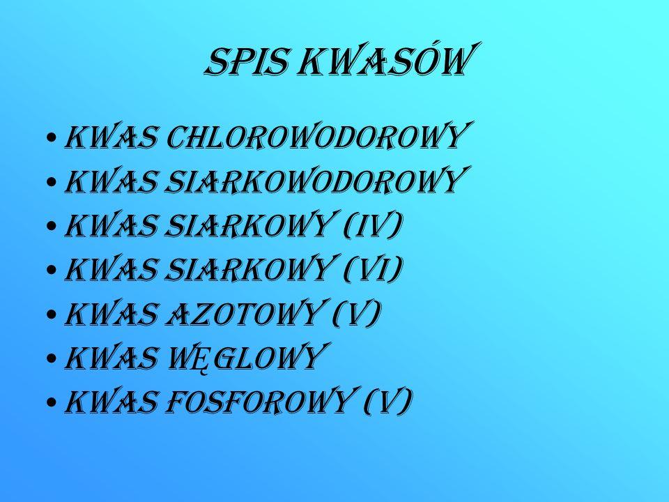 Spis kwasów Kwas chlorowodorowy Kwas siarkowodorowy Kwas siarkowy (IV) Kwas siarkowy (VI) Kwas azotowy (V) Kwas W Ę glowy Kwas fosforowy (V)