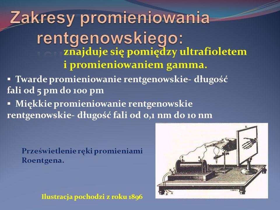 Było to pierwsze publiczne ogłoszenie istnienia promieni rentgenowskich.