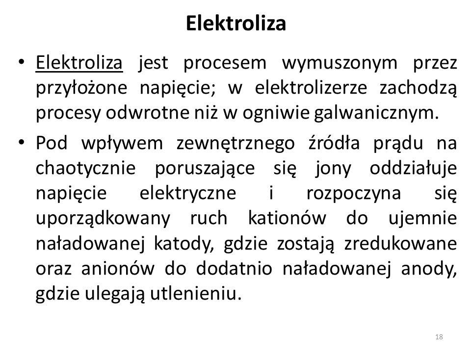 Elektroliza jest procesem wymuszonym przez przyłożone napięcie; w elektrolizerze zachodzą procesy odwrotne niż w ogniwie galwanicznym.