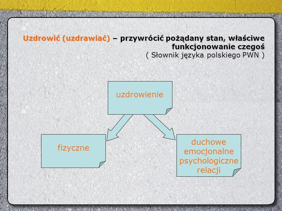 Uzdrowić (uzdrawiać) – przywrócić pożądany stan, właściwe funkcjonowanie czegoś ( Słownik języka polskiego PWN ) fizyczne duchowe emocjonalne psycholo