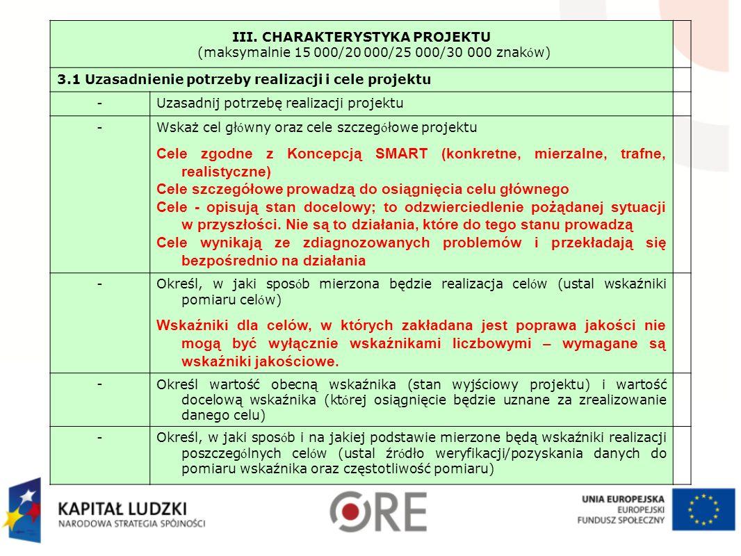 III. CHARAKTERYSTYKA PROJEKTU (maksymalnie 15 000/20 000/25 000/30 000 znak ó w) 3.1 Uzasadnienie potrzeby realizacji i cele projektu -Uzasadnij potrz
