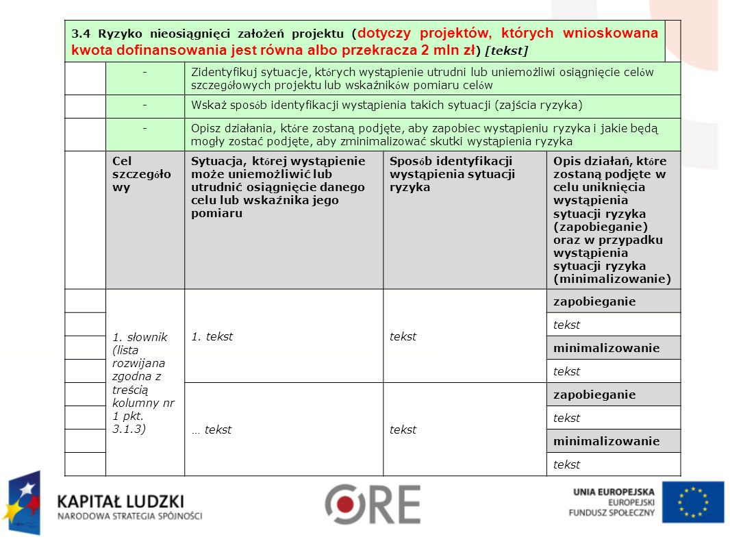 3.4 Ryzyko nieosiągnięci założeń projektu ( dotyczy projektów, których wnioskowana kwota dofinansowania jest równa albo przekracza 2 mln zł ) [tekst] -Zidentyfikuj sytuacje, kt ó rych wystąpienie utrudni lub uniemożliwi osiągnięcie cel ó w szczeg ó łowych projektu lub wskaźnik ó w pomiaru cel ó w -Wskaż spos ó b identyfikacji wystąpienia takich sytuacji (zajścia ryzyka) -Opisz działania, kt ó re zostaną podjęte, aby zapobiec wystąpieniu ryzyka i jakie będą mogły zostać podjęte, aby zminimalizować skutki wystąpienia ryzyka Cel szczeg ó ło wy Sytuacja, kt ó rej wystąpienie może uniemożliwić lub utrudnić osiągnięcie danego celu lub wskaźnika jego pomiaru Spos ó b identyfikacji wystąpienia sytuacji ryzyka Opis działań, kt ó re zostaną podjęte w celu uniknięcia wystąpienia sytuacji ryzyka (zapobieganie) oraz w przypadku wystąpienia sytuacji ryzyka (minimalizowanie) 1.