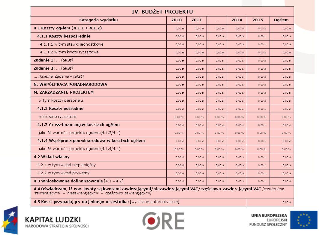 IV. BUDŻET PROJEKTU Kategoria wydatku20102011 … 20142015Og ó łem 4.1 Koszty og ó łem (4.1.1 + 4.1.2) 0,00 zł 4.1.1 Koszty bezpośrednie 0,00 zł 4.1.1.1