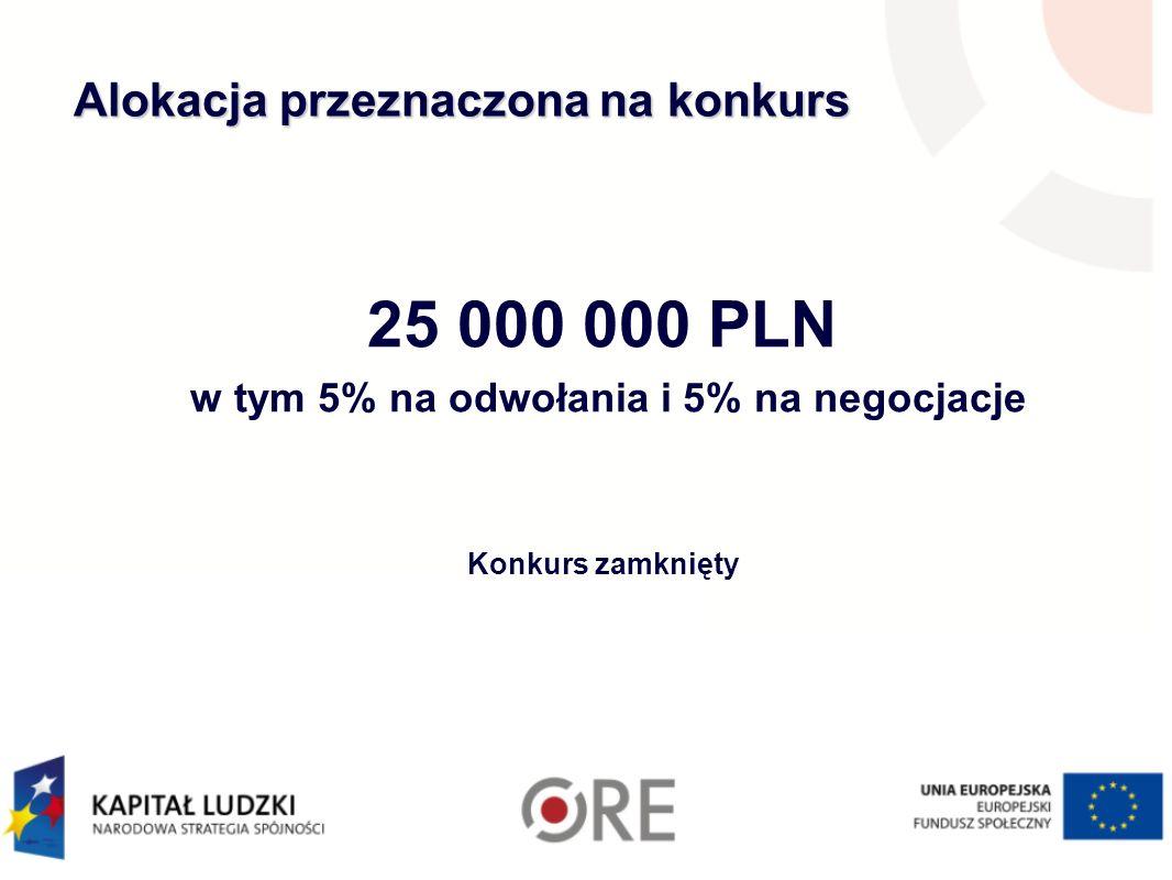 Alokacja przeznaczona na konkurs 25 000 000 PLN w tym 5% na odwołania i 5% na negocjacje Konkurs zamknięty